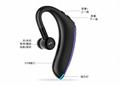 新款F900商务蓝牙耳机 5.0来电报姓名超长待机 运动商务蓝牙耳机 19