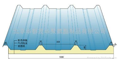 聚氨酯冷库板 2