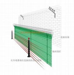 監獄周界探測器紅外線幕牆
