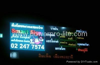 Indoor LED Display (P10-SMD 3in1)