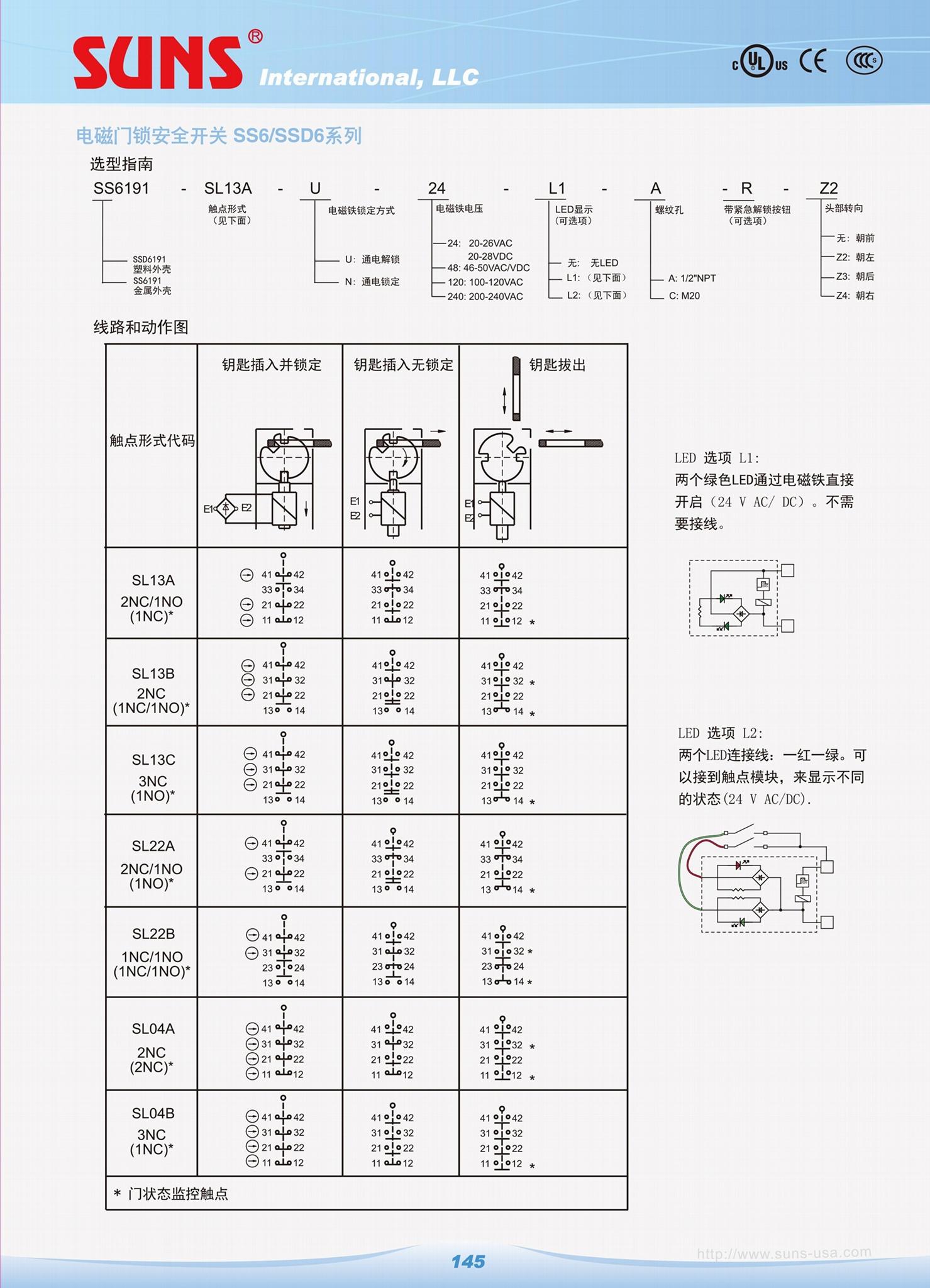 供應SUNS美國三實安全門開關SSD6191-SL13A-N-24-C電磁門鎖開關安全防護門開關  4