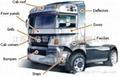 玻璃鋼汽車配件保險杠包圍擋泥板發動機罩 3