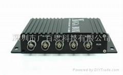工業顯示器視頻轉換器- GBS 8219