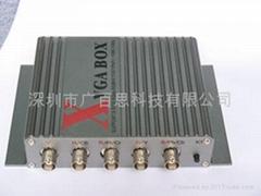應用於DCS系統顯示器 工作站顯示系統的RGB轉VGA轉換器