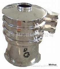 High effective dustproof vibrating sieve machine XZS series