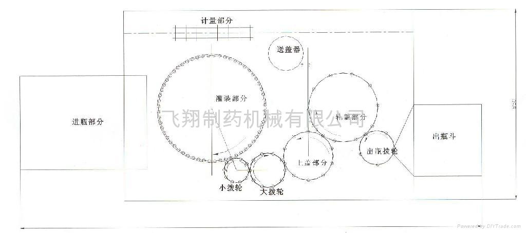 KGF8 液体灌装机器 3