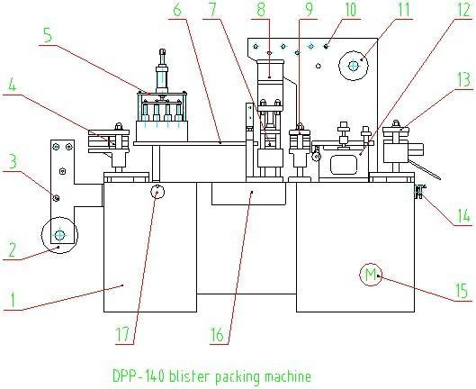 DPP-140Y 廠家直銷液體泡罩包裝機 4