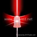 高亮红蓝LED 2