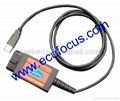 Ford Scanner USB