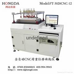 鴻達推出全自動12軸CNC編程荷重位移曲線試驗機