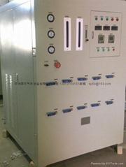氩气净化机氩气净化机应用