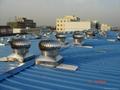 Rooftop Turbo Ventilators