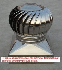Rooftop Turbo Powerless Ventilator