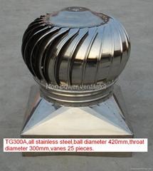 Rooftop Turbo Powerless Ventilator