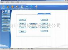 佛山商業軟件