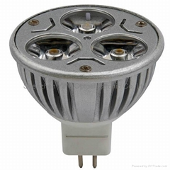 led spotlight light