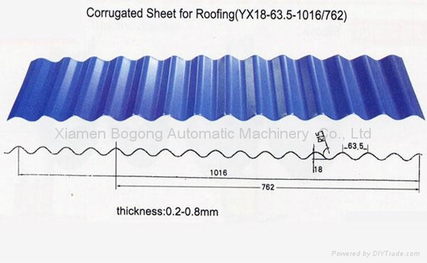 Steel Corrugated Roof Sheet Forming Machine 2