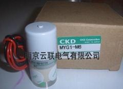 CKD过滤器