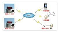 led GPRS GSM wireless mo