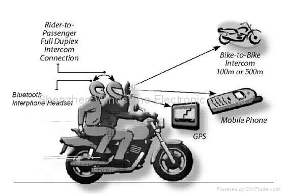 Motorcycle Helmet Headset Intercom Bluetooth Handsfree Moto 2