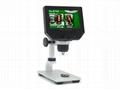 Digital Microscope