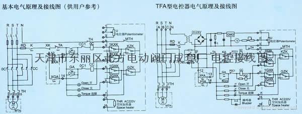 lq系列阀门电动装置图片