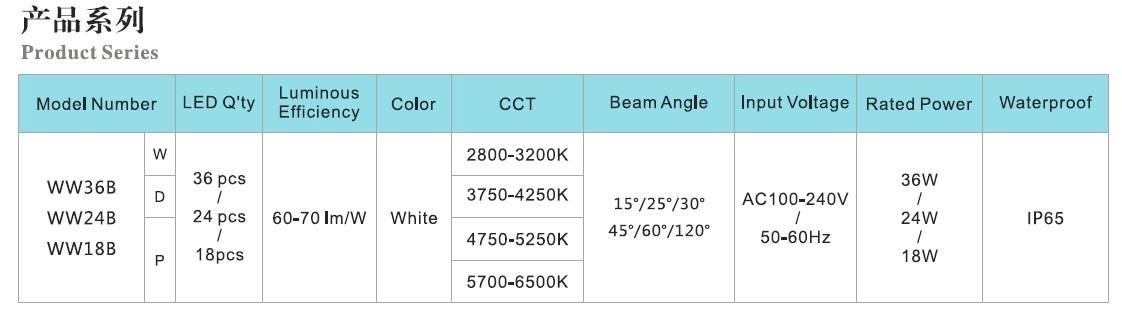 LED線條燈 4