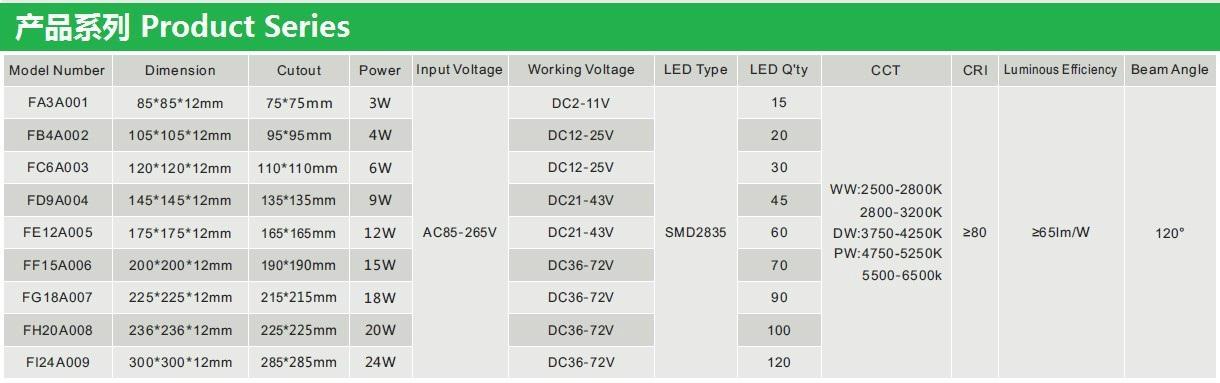 LED超薄筒燈-方形 4