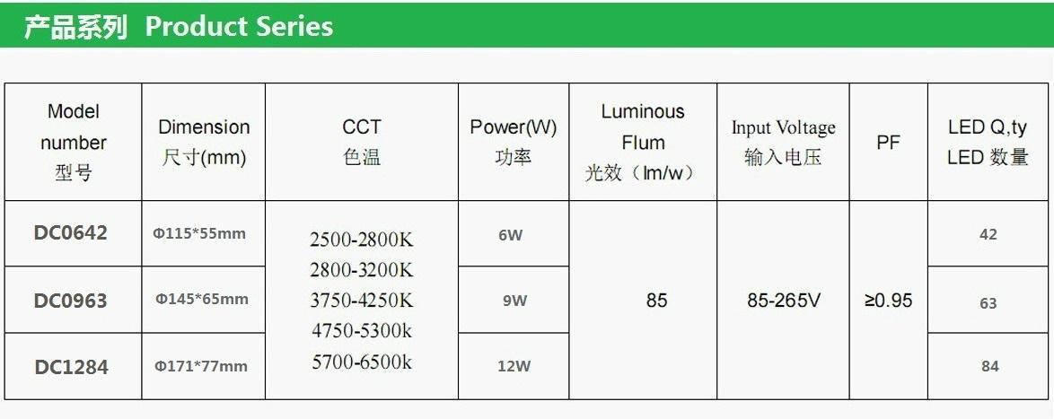LED凹面筒燈 3