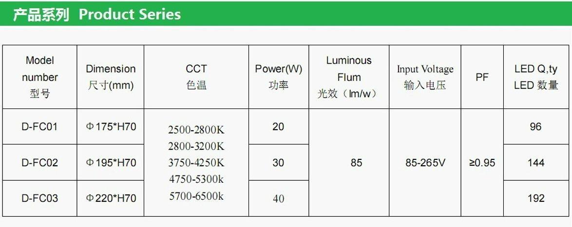 LED高功率筒燈 4