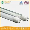 LED灯管-认证系列 2