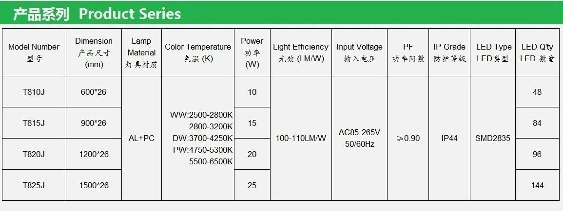 LED燈管-智能系列 7