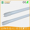 LED燈管-玻璃系列