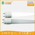 LED燈管-兼容系列 2