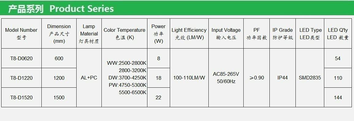 LED燈管-支架一體化系列 3