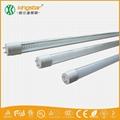 T8/T10 LED Tube Lights