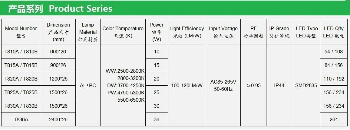 LED灯管-T8/T10系列 4