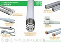 T8/T10 LED Tube Lights