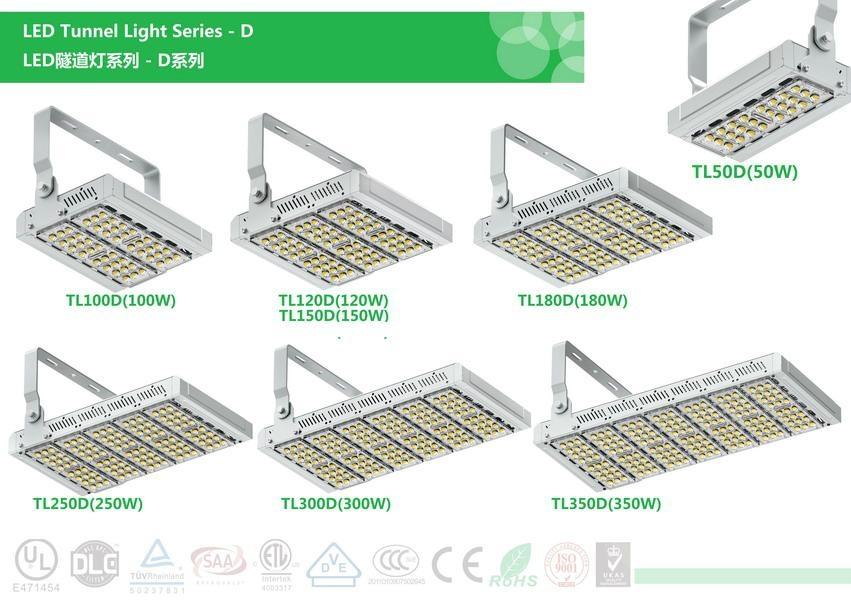LED隧道氾光燈150W 5
