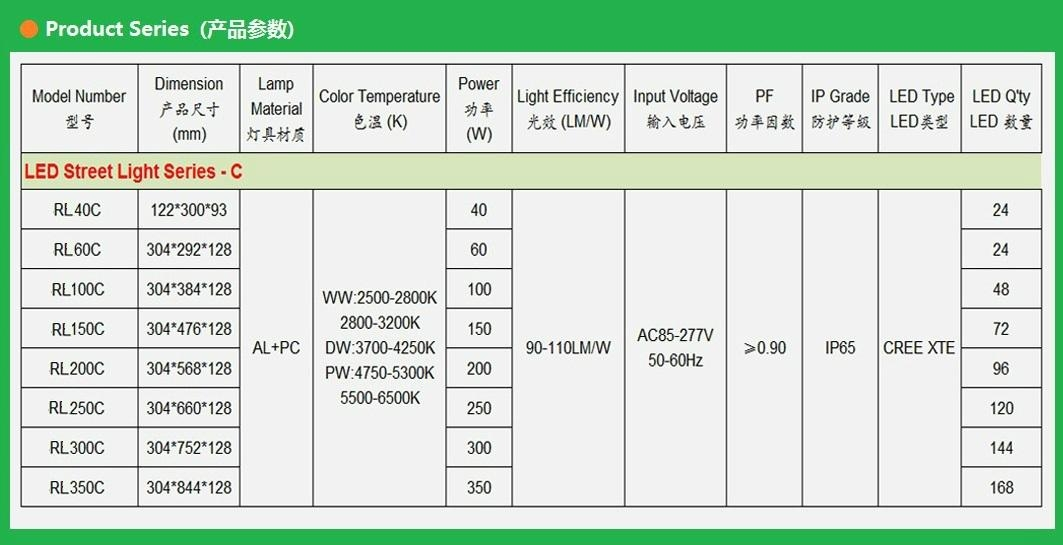 LED Street Light 300W 4