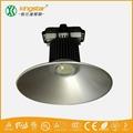 LED Industrial Lighting 80W