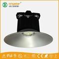 LED Stadium Lamps 250W
