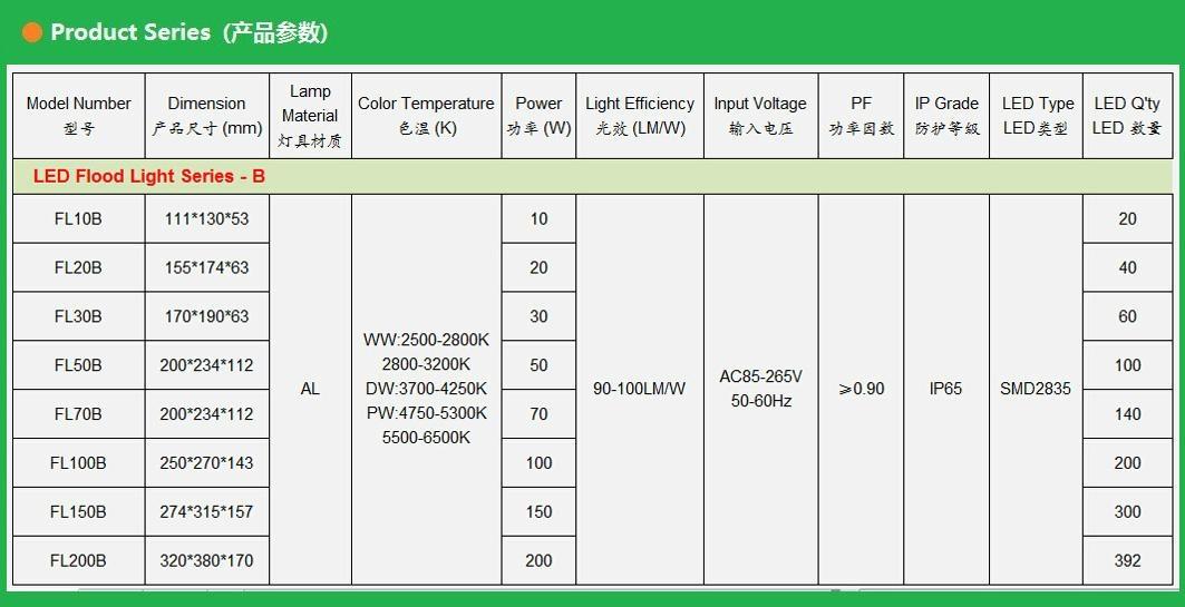LED Flood Lights 100W 4