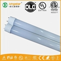 Approved LED Tubes