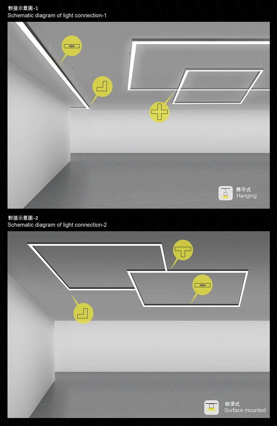 LED可連接線型燈 5