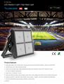 LED Stadium Lights - B Series 2