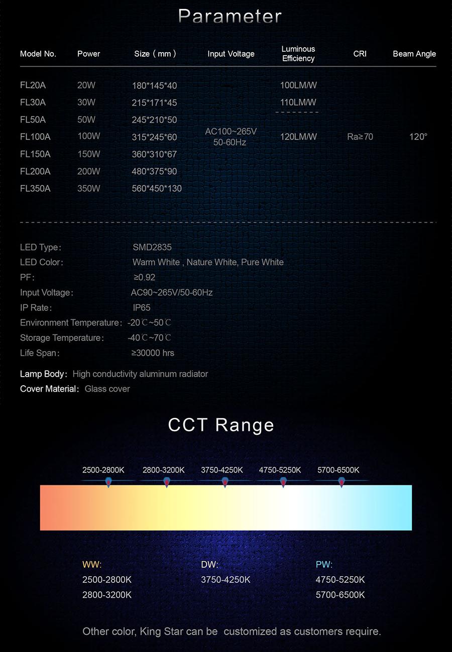 LED Flood Light - A Series 3