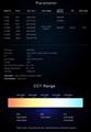 LED氾光燈 - A系列 3