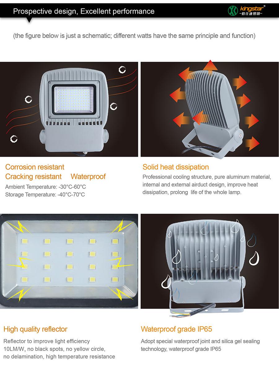 LED氾光燈 - A系列 9