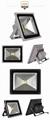 LED氾光燈 - J系列 7